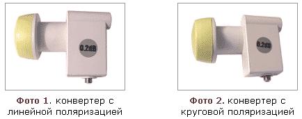 Установка спутниковой антенны. Конвертер линейной поляризации. Конвертер круговой поляризации.