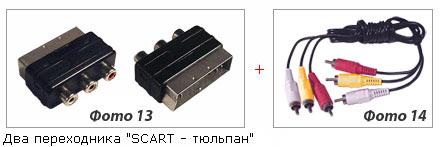 Установка спутниковой антенны. Подключение ресивера к телевизору. Сборный кабель для подключения ресивера к телевизору.