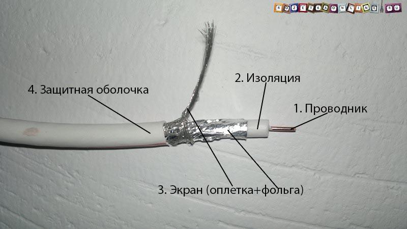 Как сделать тв кабель 282