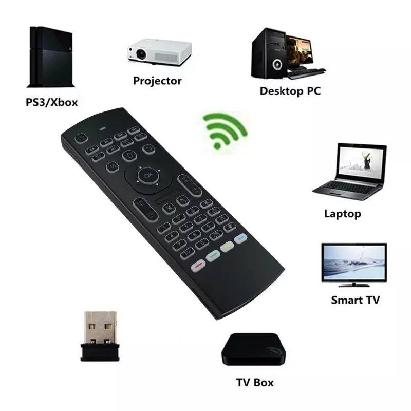 androidtv pult2 mx3